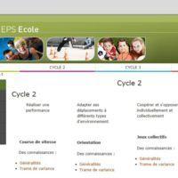 Des progressions et des séances en EPS pour tous les cycles
