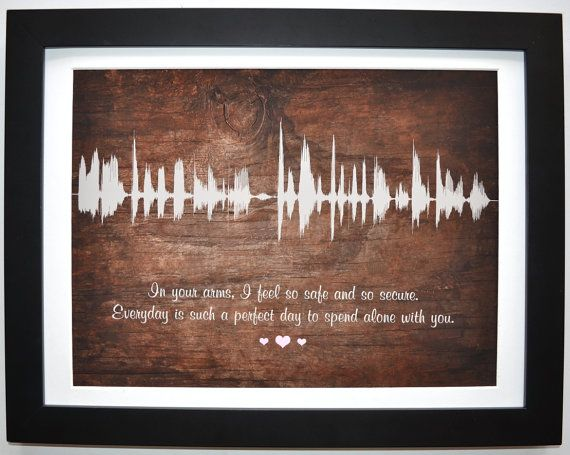 2nd Anniversary Gifts For Men Cotton Canvas By Creativewaveprints Ideas Pinterest And