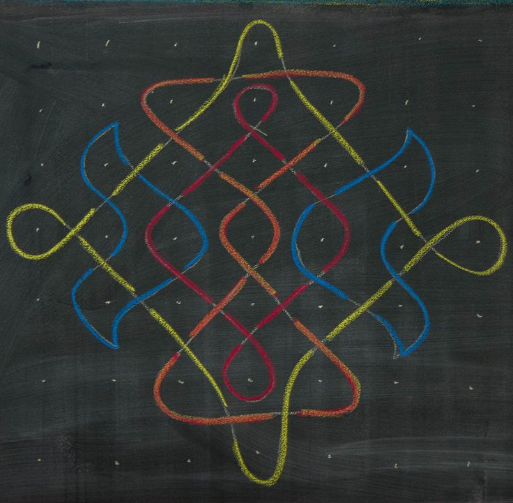 5th Grade: History; India: Kolam
