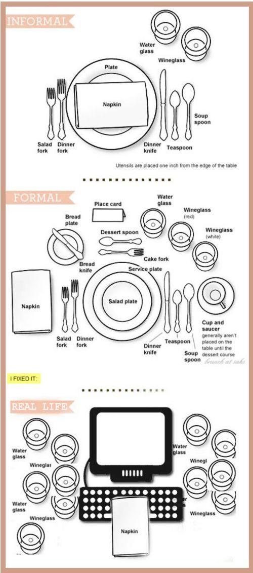 50 best Protocolo en la mesa images on Pinterest | Tags, Place ...