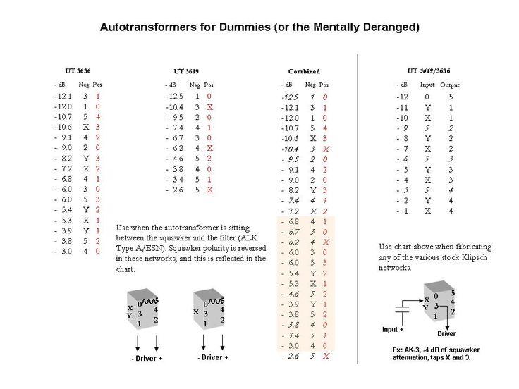 autotransformer 3619 taps - Szukaj w Google