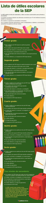 Lista de útiles escolares de la SEP #infografia