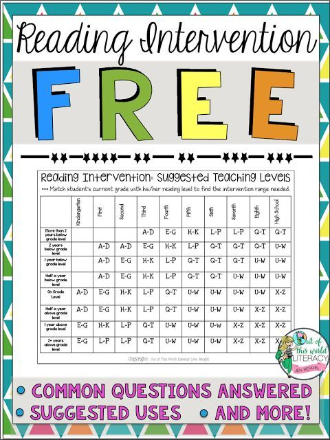 Lots of FREE info. about the Reading Intervention Program is offered in this blog post!