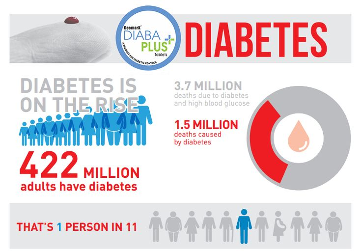 #DoYouKnow #Diabetes is on The #Risk  #UnaniMedicines #AntiDiabeticMedicine #AyurvedicTreatment #HerbalTreatment #diabaplus #diabapluscom #DiabetesAyurvedicTreatment #DiabetesMellitus #DiabetesRegulator #DiabetesType2Remedies #DietForDiabetes #HealthTip #HerbalProduct #HerbalTreatmentOfDiabetes #HowToRegulateBloogGlucouseLevel #SolutionOfDiabetes #Type2Diabetes #UnaniTreatmentOfDiabetes #diabetes #bloodsugar #who #CCRAIndia