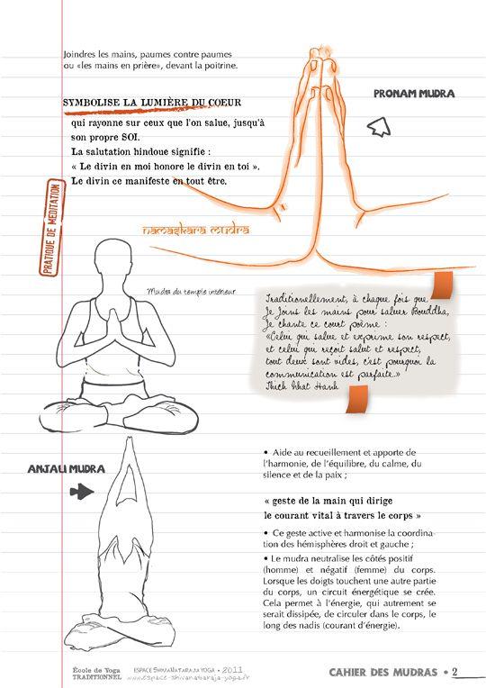 Manava Yoga - Ecole de yoga Alternatif de Tahiti - Les mudras