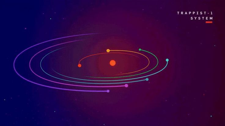 When astronomers announced the discovery of seven Earth-sized planets orbiting the ultracool dwarf star TRAPPIST-1, Earthlings immediately celebrated the possibility that one of those planetary neighbors could host life. But to physicists, TRAPPIST-1 presented a puzzle: How could those seven planets, all packed around a single star closer than Mercury orbits the Sun, survive? Why haven't they all crashed into each other?