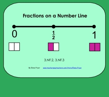 math worksheet : finding fractions on a number line worksheet  1000 ideas about  : Finding Fractions On A Number Line Worksheet