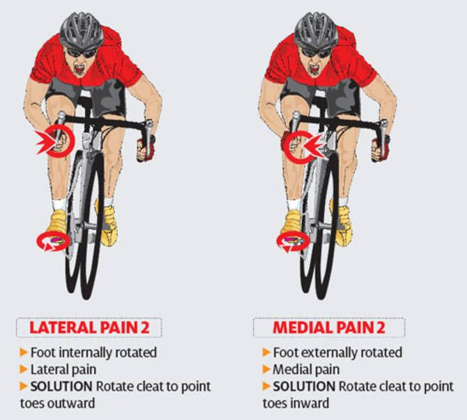 Good article on cycling & knee pain. Cleat position ...