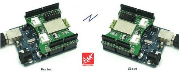 Arduino Bluetooth Shield Source Code and Tutorial :http://avrchip.com/arduino-bluetooth-shield-source-code-and-tutorial/