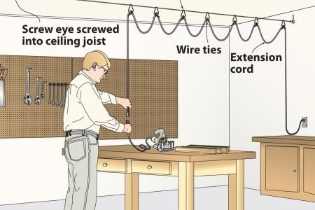 If you're tired of tripping over extension cords and accidentally kicking them loose from the outlet, hang 'em high using the simple suspension cable shown. When you're done for the day, the whole cord system slides back against the wall. Begin by driving two screw eyes into a ceiling joist to hold the clothesline. Fasten the clothesline to one screw eye, slip the metal shower curtain rings over it, and attach the other end to the other screw eye. Space the rings along the clothesline as…