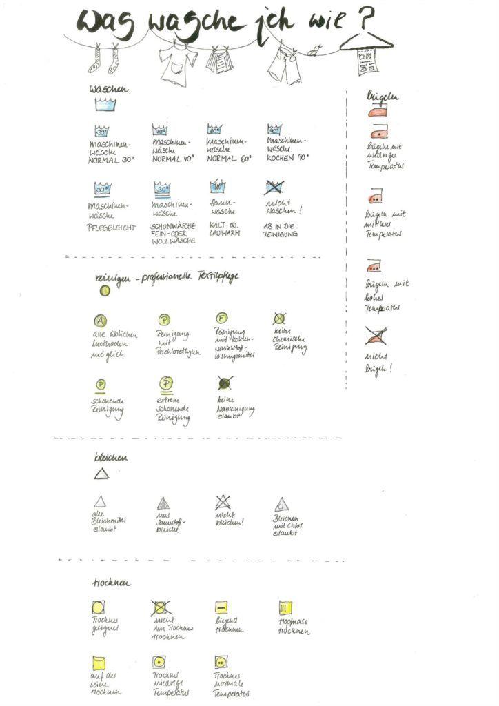 Download Wäsche waschen Download Wäsche sortieren Checkliste Frühjahrsputz im Bad – Download Weihnachtstodoliste.pdf  Die neue Urlaubscheckliste! Die Handgepäck-Checkliste Die Festival-Checkliste