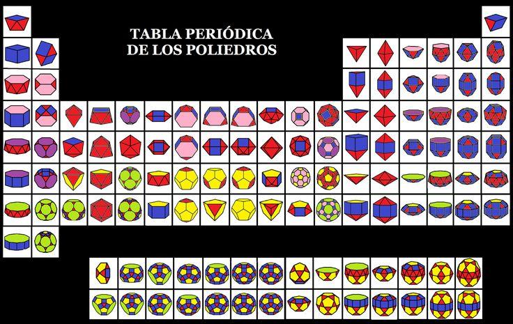 periodic table beautiful - Recherche Google