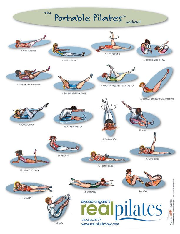 Mat pilates exercise chart portable pilates chart via for Table 6 exercices