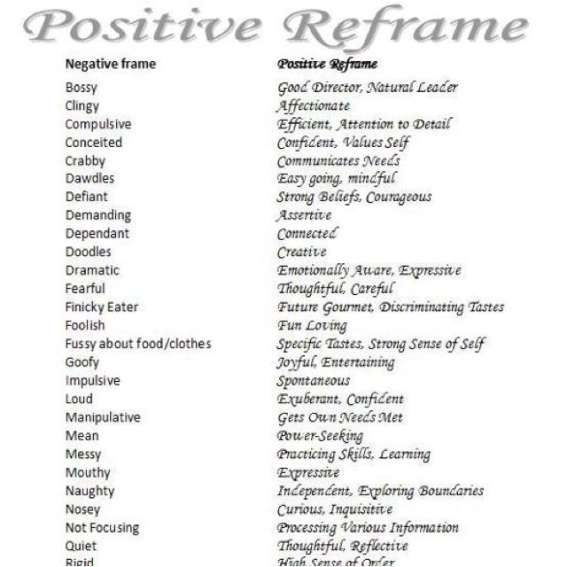 positive reframing We all have negative thoughts from time to time psychologists have developed ways to try and change negative thinking to positive thinking in.
