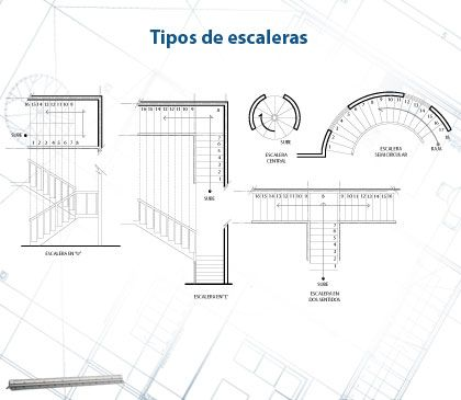 M s de 25 ideas incre bles sobre tipos de escaleras en for Escaleras para planos