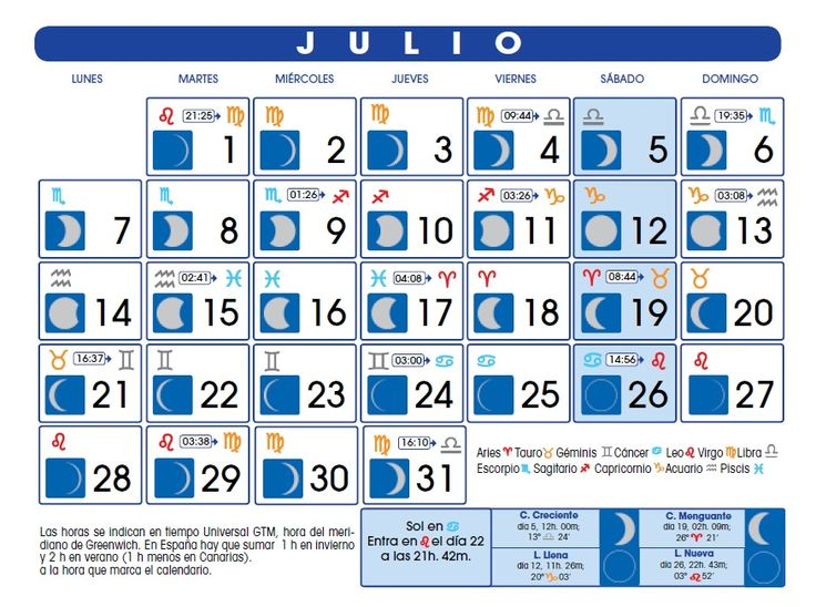 Calendario Lunar: Julio de 2014