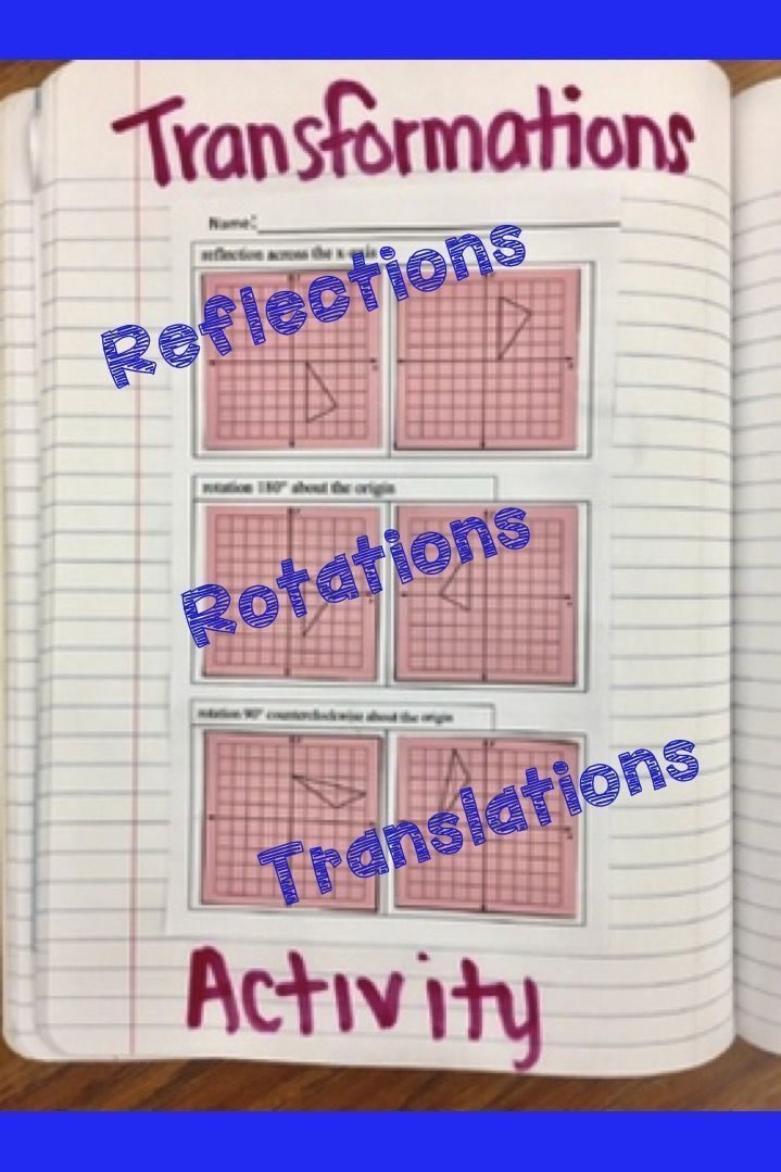 Geometry Transformations Activity. Reflections, rotations, and translations. High school geometry cut and paste activity.