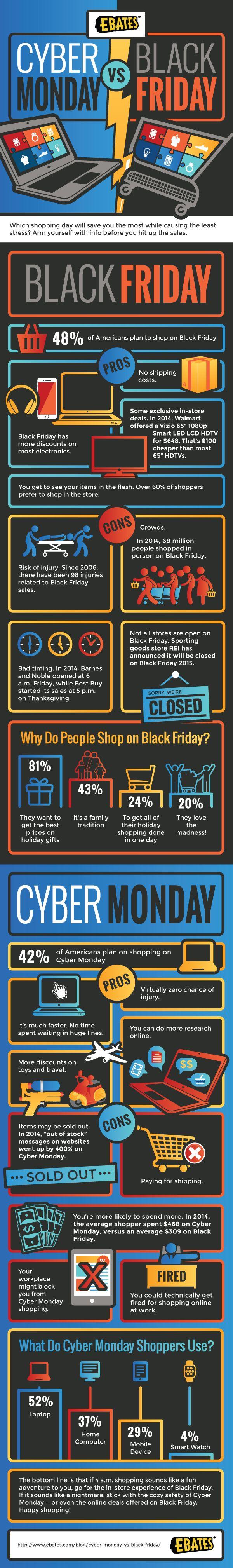 Cyber Monday vs. Black Friday #infographic