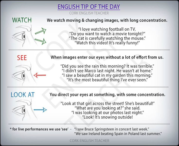 Watch, See, Look at #verbs #grammar #ELT