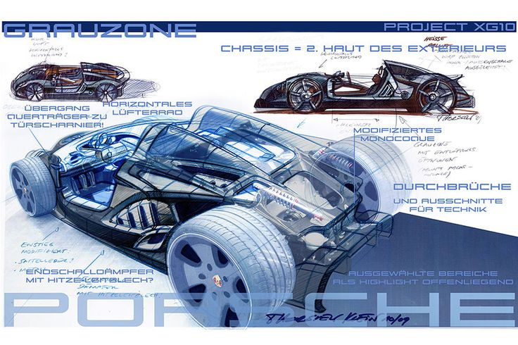 porsche 918 spyder - xg10 project - 2009 - design sketches