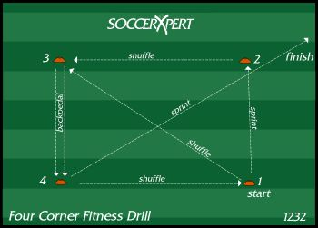 soccer strength training for youth - http://sportsoccers.com/soccer-strength-training-for-youth/