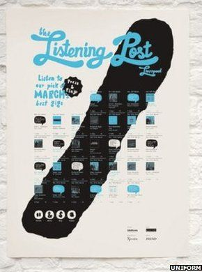 This poster plays music via conductive ink as a printed circuit.: Prints Electronics, Picture-Black Posters, Interactive, Paper, Listening Post, Digital Art, Graphics Design, Music Posters, Conduction Ink