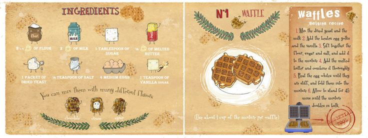 Belgian Waffles - Illustrated Recipe