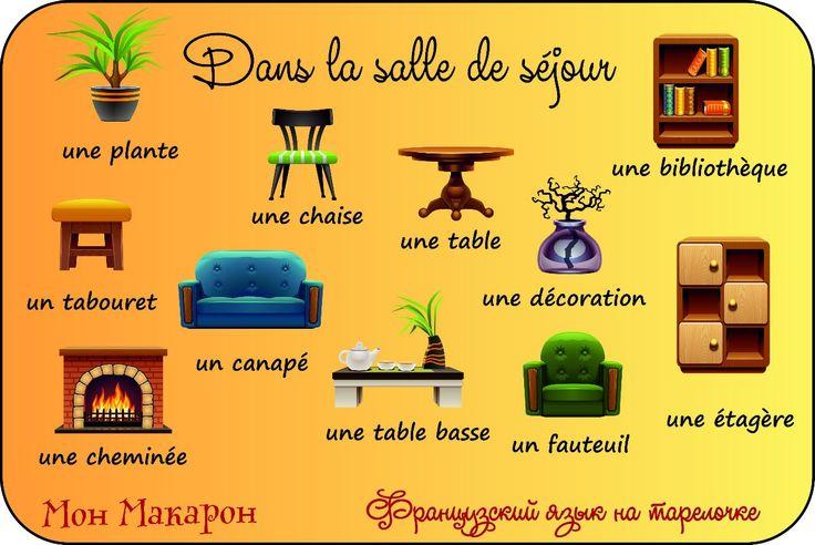 Dom - W salonie 3 - Francuski przy kawie