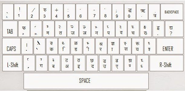 Hindi Keyboard Image In 2020 Keyboard Keyboard Symbols Hindi