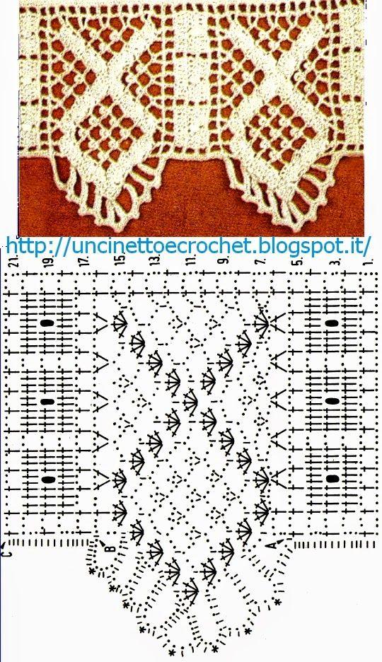 17 migliori idee su bordi all 39 uncinetto su pinterest for Bordi uncinetto per asciugamani schemi