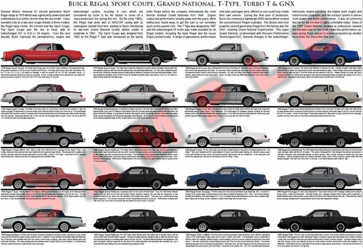 Buick Regal Sport Coupe, Grand National, T Type, Turbo T & GNX poster - model chart print