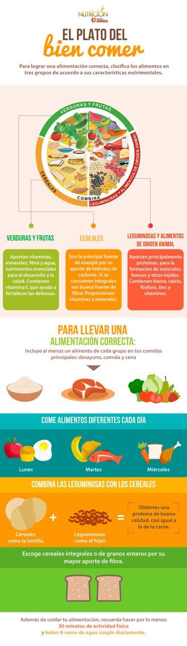 El plato del  #BienComer, logra una alimentación correcta clasificando tus alimentos de acuerdo a sus caracteristicas. ¡Qué tal esta infografía para saber más de cómo lograrló!