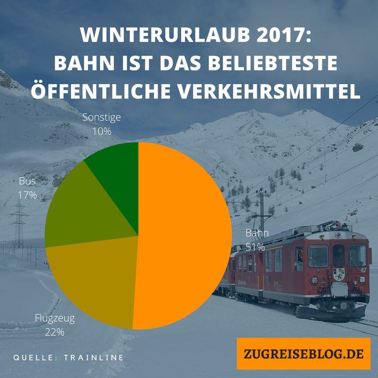 Die Bahn ist das beliebteste öffentliche Verkehrsmittel für den Winterurlaub 2017. Mehr als die Hälfte der Deutschen wählt den Zug für die Anreise. Beliebte Urlaubsländer für den Winter sind neben Deutschland auch Österreich, Italien und die Schweiz.