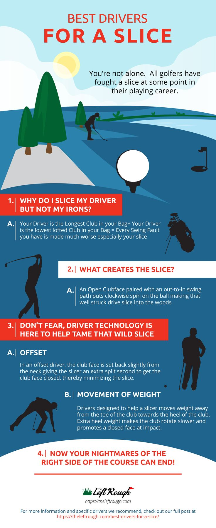 How to select a golf driver that will help cure a slice #GolfBeginners