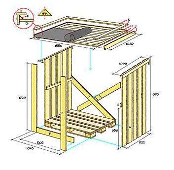Lojuvatko polttopuut pressun alla? Rakenna pieni puukatos, jossa polttopuut pysyvät kuivina siististi ja tyylikkäästi. Tällainen kuormalavan päälle tehty katos on helppo rakentaa..
