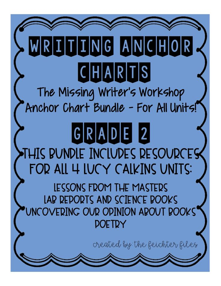 The Missing Writing Workshop Anchor Chart Bundle!  This document contains 35 Anchor Charts from ALL of the Units of Study of Lucy Calkins Writer's Workshop. Each Anchor Chart is available as a full page document and a half page document! All Anchor Charts contain the Unit and Lesson which corresponds to when the Anchor Chart is first used. Use it as a stand alone product, or as a companion to the Lucy Calkins Units of Study.