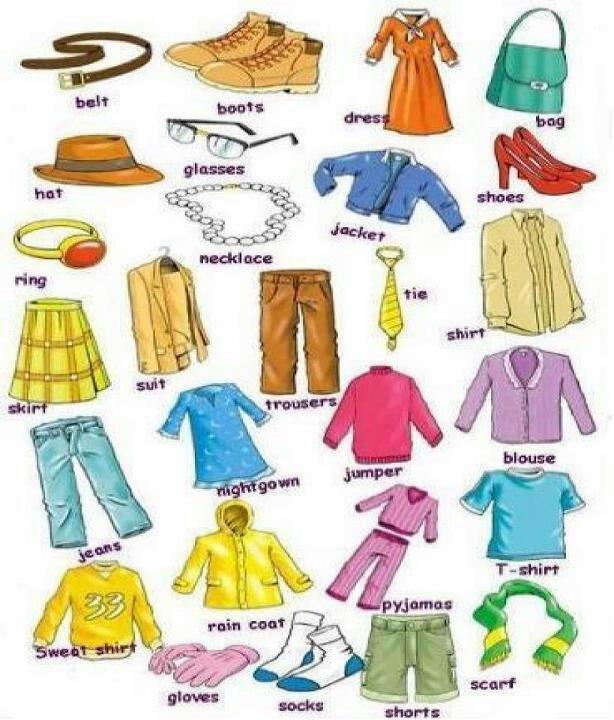 Risultati immagini per clothes' names