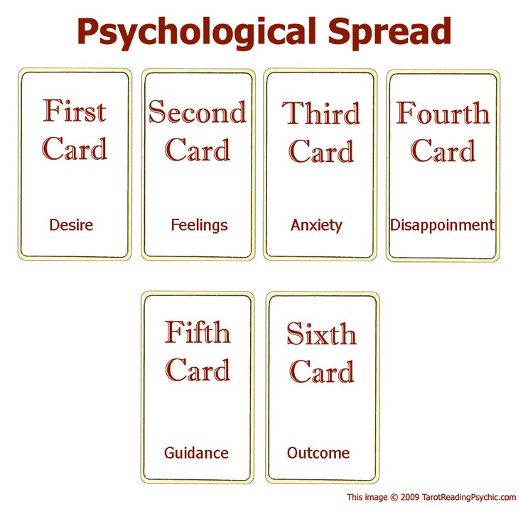 Tarot Spreads The Psychological Tarot Card Spread