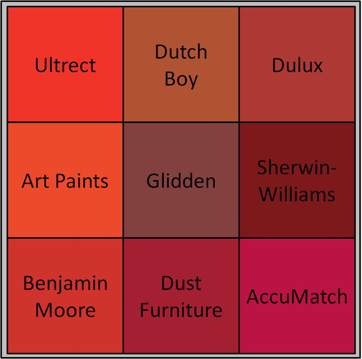 Math and Color Science with a Liberal Sprinkling of Goofy Humor!  - John the Math Guy -    Versions of Vermillion. My understanding is Ultrect's sample is Dark Vermillion (shade) and Art Paints is True or a Light Vermillion (hue)