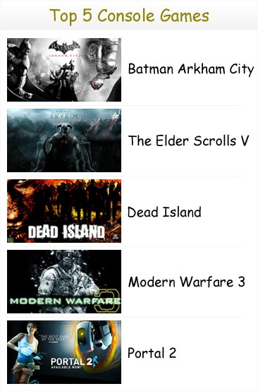 Top 5 Console Games