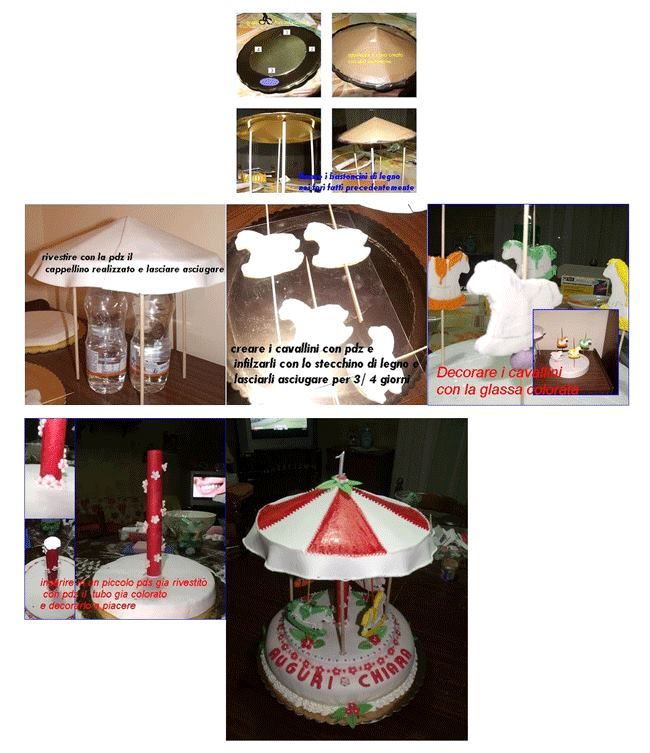 how to create a carousel in pinterest
