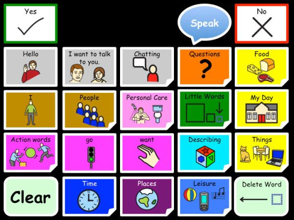 Communicating with CommuniKate- free AAC page set available as printable boards or files compatible with multiple devices