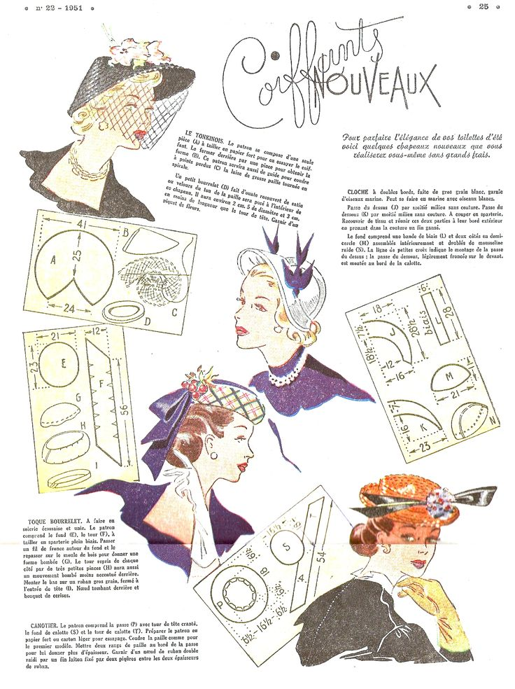 patrons chapeaux années 50 ~ could be enlarged and printed out ~