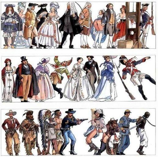 La Historia de la Humanidad explicada con imagenes por el dibujante italiano Milo Manara