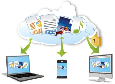 Personal cloud solutions-own your data #cloud #solutions #for #home http://oklahoma-city.remmont.com/personal-cloud-solutions-own-your-data-cloud-solutions-for-home/  # Personal cloud solutions–own your data In the past I've written about the cloud space; the benefits, and the dangers. Recently I went to a family reunion, and recognized a great desire for everyone to stay in touch, and share family information. Photos, documents, old home movies. I ended up configuring a website for the…