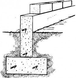 Deciding the Depth of a building foundation