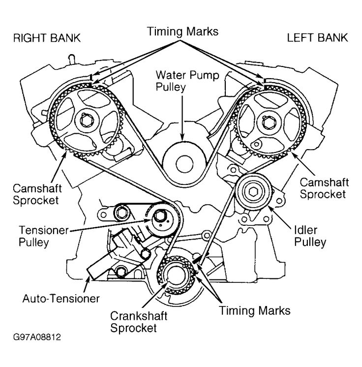 2003 Mitsubishi Eclipse Serpentine Belt Routing And Timing Belt Diagrams Mitsubishi Eclipse Mitsubishi Timing Belt