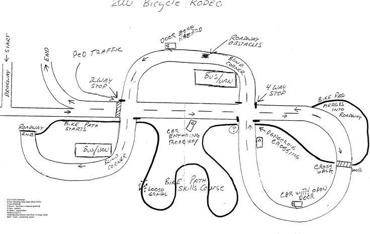 cub scout bike rodeo ideas - Google Search