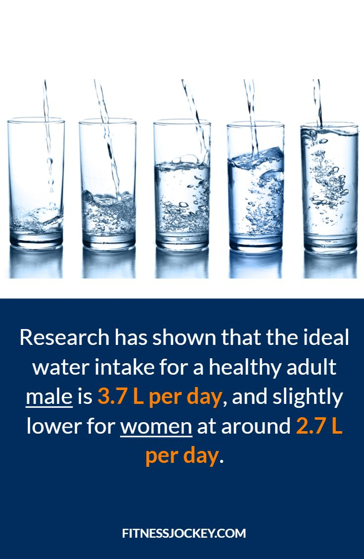 how much water should you drink per day? | fitness tips and