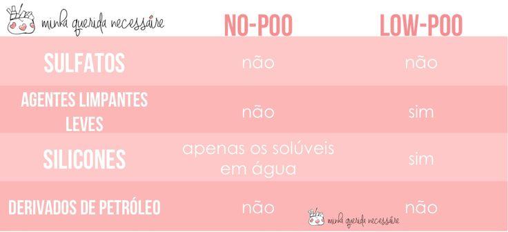 low poo tabela